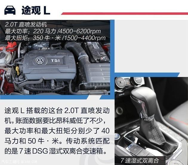 18款大众途观L豪华版20T提车优惠多少钱