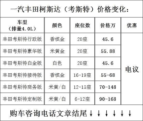 购车咨询热线:131 2020 1144 (同微信) 丰田考斯特总代理
